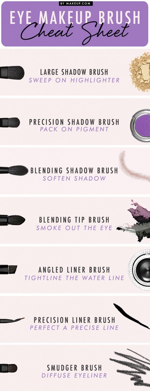 Apply your eye makeup like a pro with this brush guide, and our Brush on Beautiful makeup brush set! | Mary Kay
