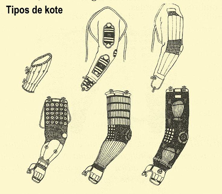 kote armor - Google Search