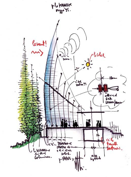 Tjibaou Cultural Centre, Nouméa, New Caledonia, 1998 Design sketch by Renzo Piano