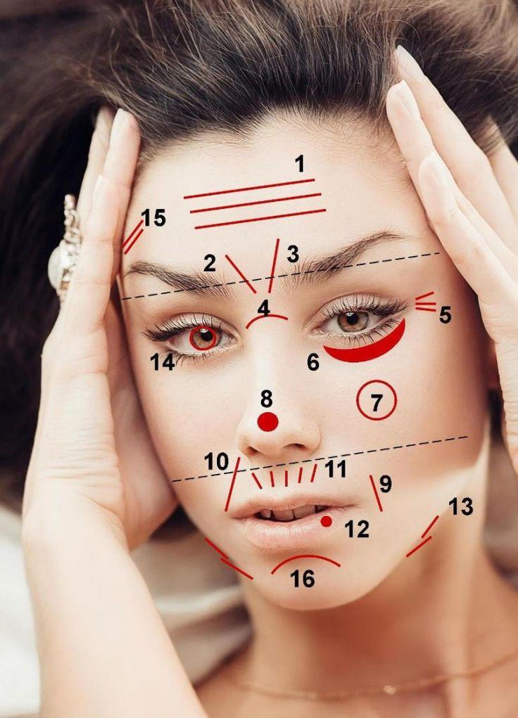 Comment lire vos rides et ridules Comme vous pouvez le voir dans la liste, nos lignes du visage et les rides n'indiquent pas seulement des situations physiques dans le corps, ils peuvent aussi indiquer des sentiments et des émotions.