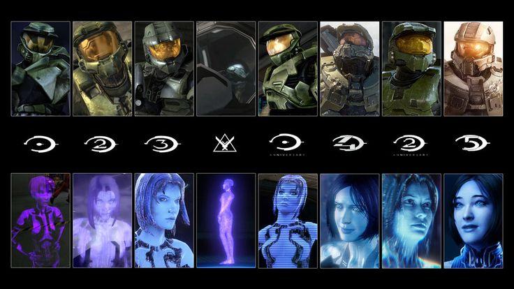 Master Chief Armor Evolution