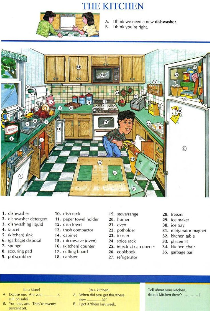 14 - THE KITCHEN - Pictures dictionary - English Study, explanations, free exercises, speaking, listening, grammar lessons, reading, writing, vocabulary, dictionary and teaching materials