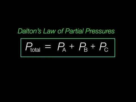 wk 24 Dalton's Law of Partial Pressures Explained - YouTube