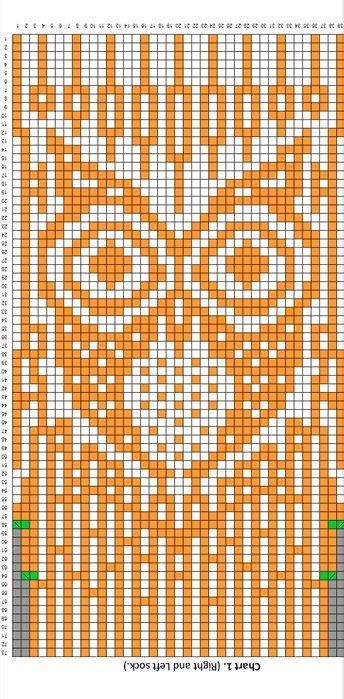 418 best Charts images on Pinterest | Cross stitch embroidery ...