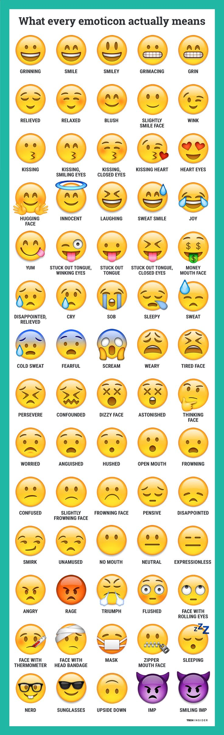 Emoticons are pretty important: Harvard cognitive scientist Steven Pinker says theyre an extremely useful linguistic evolution. The Oxford English Dictionary named crying face the word of the year. Humans collectively send 6 billion emoticons every day. But they dont teach emoticons in school, and some of them are actually hard to understand — at least for some of us.