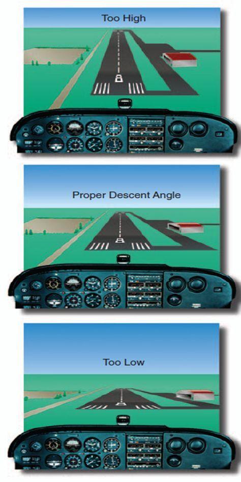 Practical advice for making better landings: http://learntoflyhere.com/2015/05/03/make-better-landings-2/