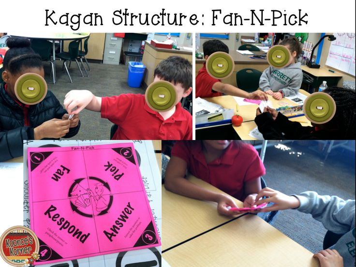 Koonce's Korner: Kagan Cooperative Learning Structures- My Top Five!