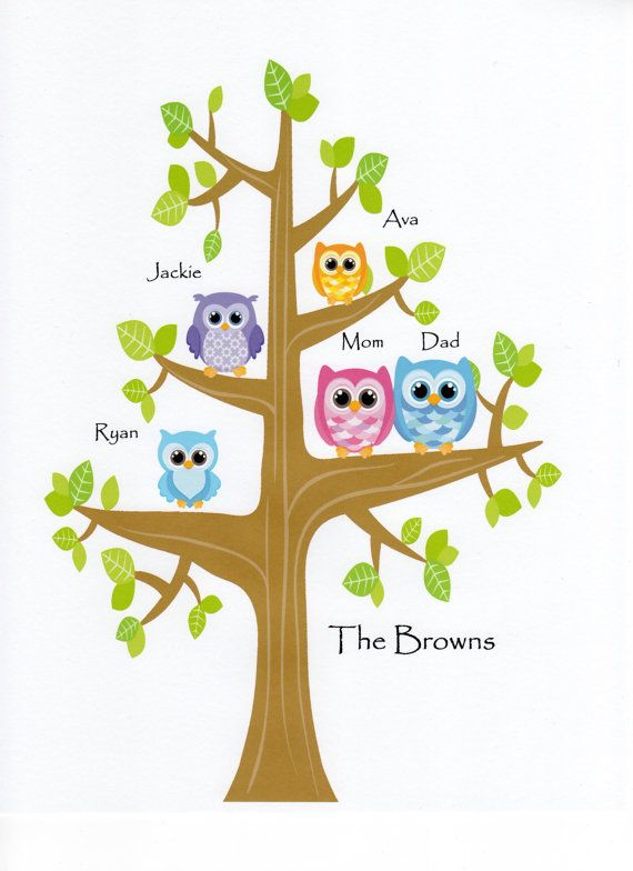 Our Family Tree, Owl Style - Kids Wall Art Nursery Decor Baby Girl Nursery by JustSayItOutLoud, $12.00