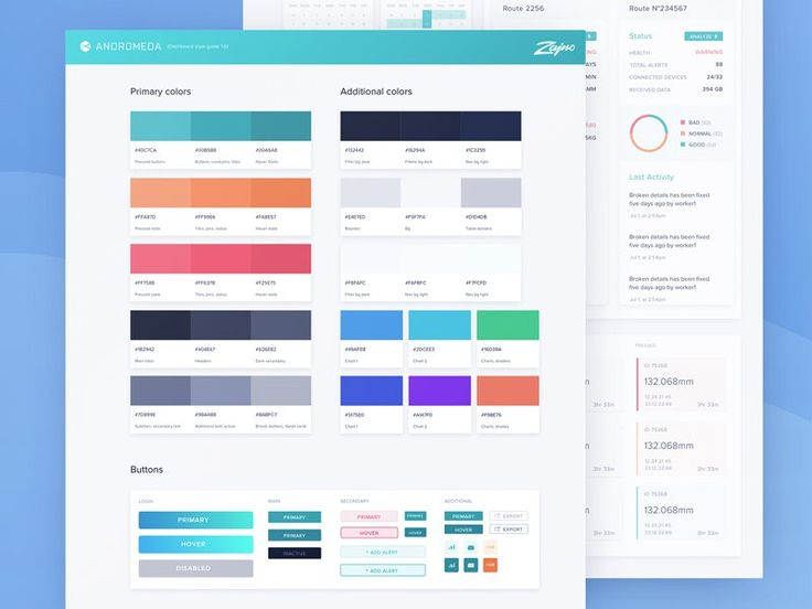 Industrial Analytics Dashboard Style Guide