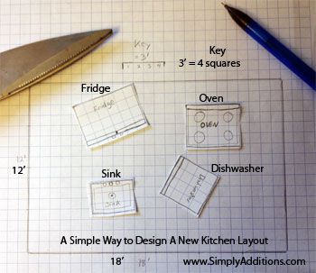 How To Easily Plan Change Your Kitchen Layout Without Software Kitchens Simply Additions