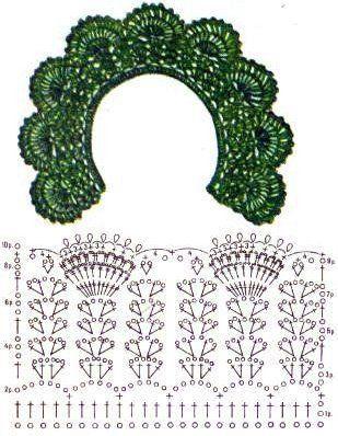 Blog de croche :http://croche.artblog.com.br, GRÁFICO DE PONTOS