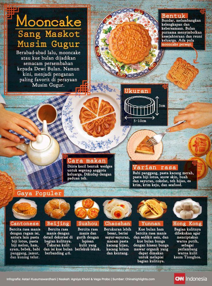 Mooncake, Sang Maskot Musim Gugur