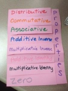 Math properties...front (inside is definitions and examples)