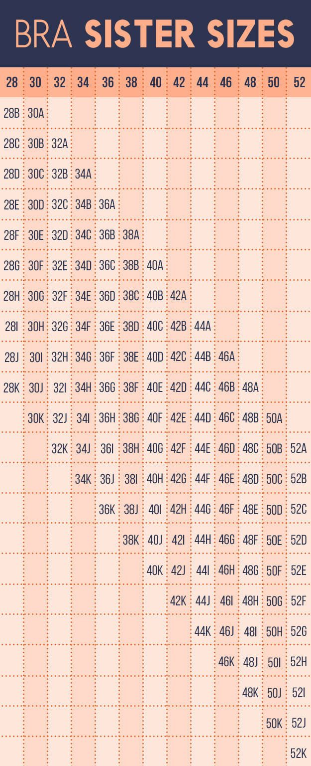 44 best mutiplication times table charts images on pinterest all of the cup sizes that are on the same horizontal line across the chart are gamestrikefo Image collections