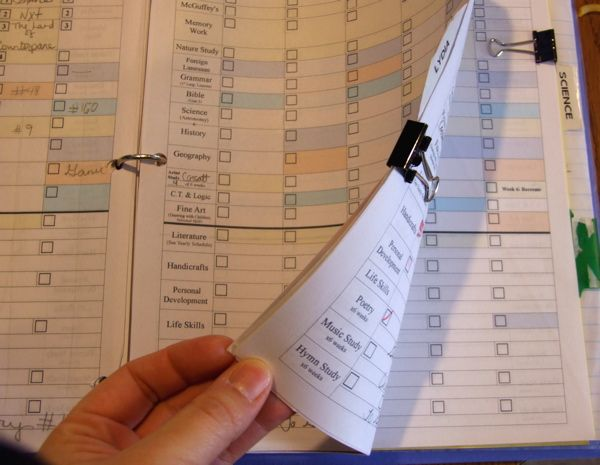 Thiel Academy: How We Schedule Our Day - printable charlotte mason-style checkbox planner