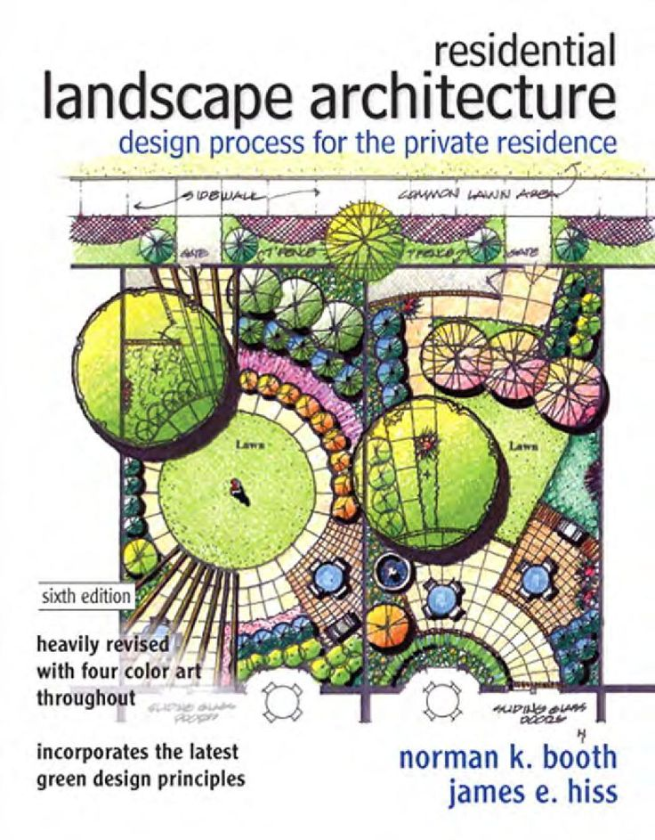 Residential landscape architecture parte 02 by Sidnei Espósito - issuu