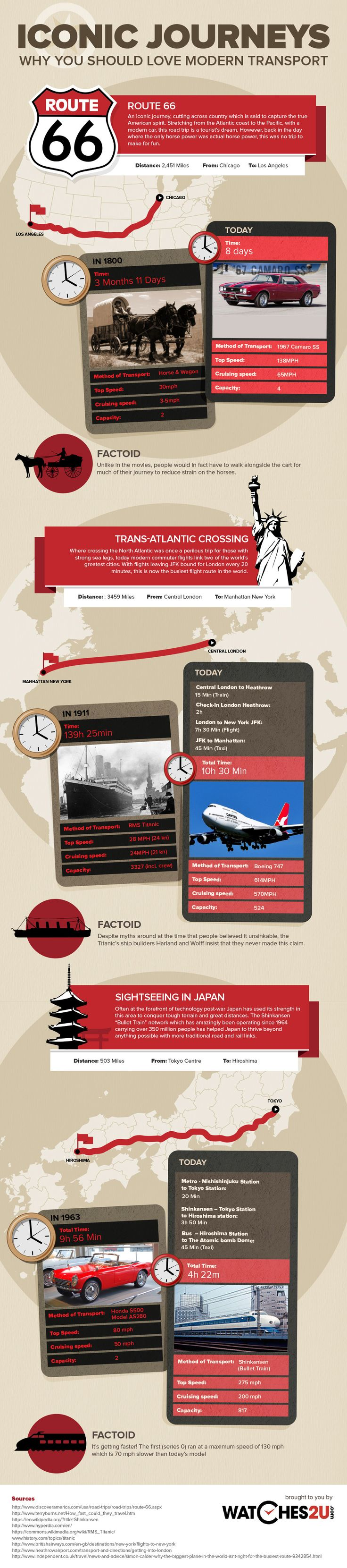 Iconic Journeys, Why You Should Love Modern Transport #infographic #Transportation