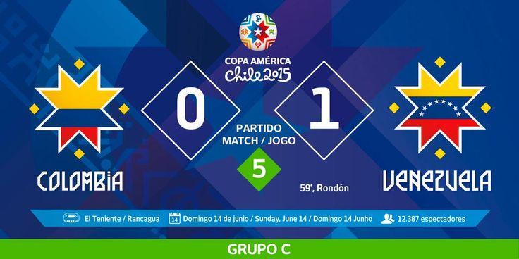 ¡Final del partido en Rancagua! Con gol de Rondón, #Venezuela venció a #Colombia http://bit.ly/1IDM704