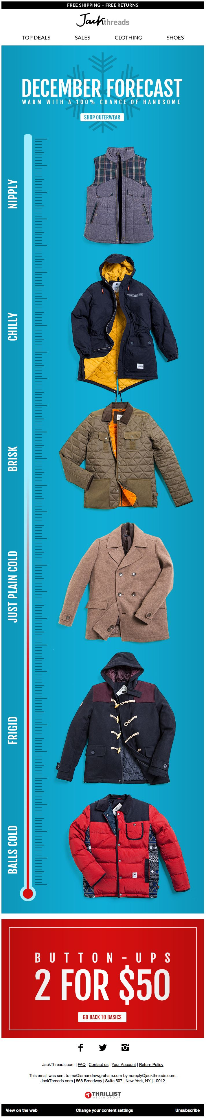 Jack Threads : temperature Scale to outerwear   warm - transitional boots. chilly - ankle boots. brisk - calf boots. cold - tall boots. frigid - UGGs
