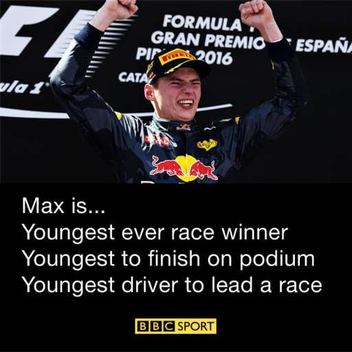 How the Spanish GP unfolded