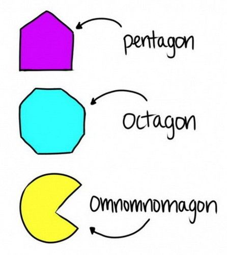 Know your shapes!