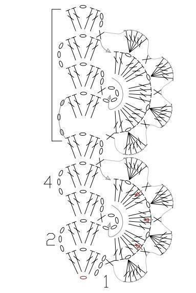 crochet bordi 4