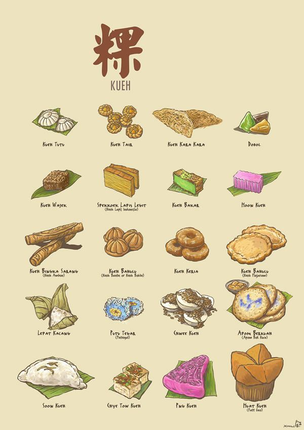 粿 (koé) from Hokkien, are bite-sized snack or dessert foods commonly found in Indonesia, Malaysia, Singapore as well as the Southern China provinces of Fujian and Chaoshan, also in the Netherlands through its colonial link to Indonesia.