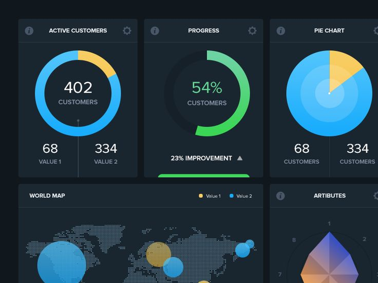 152 best ui dashboards control panels images on for Table ux design