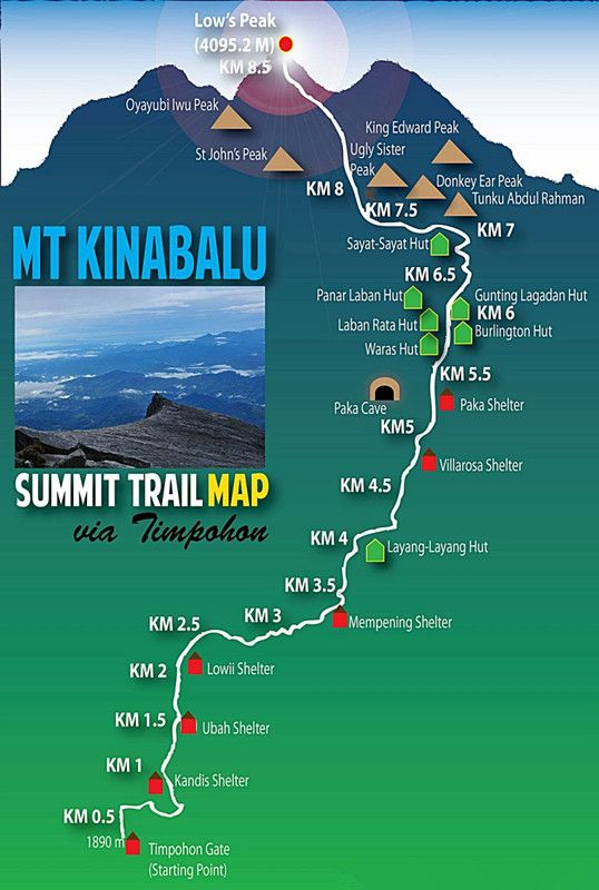 how to go to mt kinabalu