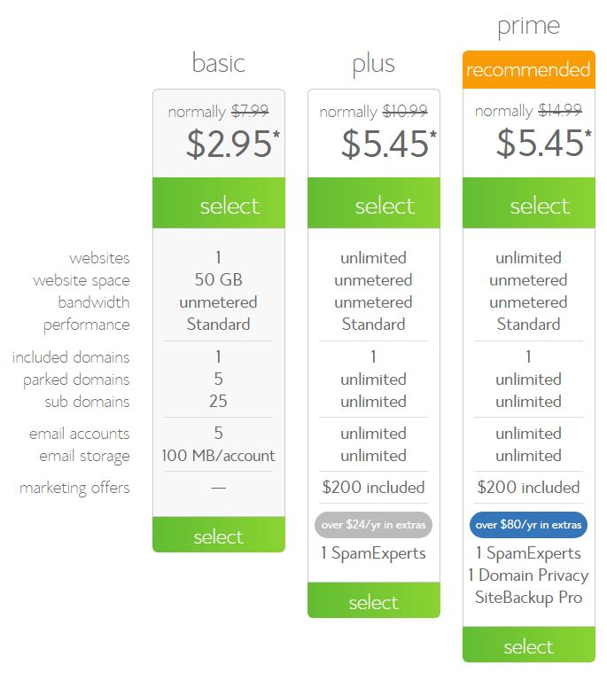 """Bluehost Coupons Codes - Unlimited Web Hosting Promotional Code - Get up to 65% OFF with these current Bluehost coupons/promo codes for April 2017. The Bluehost is an officially """"WordPress"""" recommended web hosting service provider. The Bluehost is listed in the top hosting service providers and is popular because they provide one of the cheapest domain registration (free domain with hosting) and highly secure hosting services. Bluehost coupon that helps you save big with highest discounts…"""