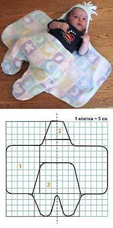 Конверт для младенца, шьем сами, выкройка / Детские шапочки, шарфики, пинетки, комплекты. Шитье и вязание для детей спицами и крючком / Ёжка - стихи, загадки, творчество и уроки рисования для детей
