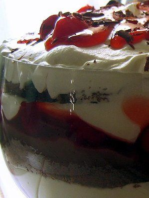 15 best images about Bit Triffle! on Pinterest | Raspberry ...