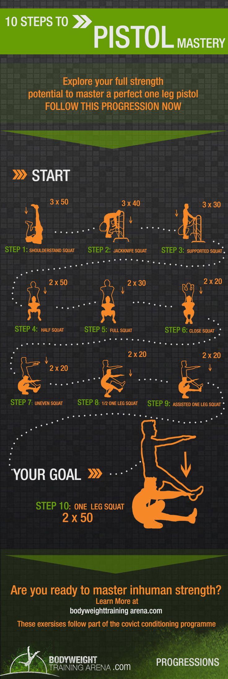Love this, I'll be trying this soon! #crossfit #WeightLoss