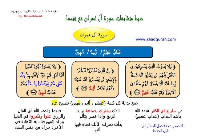 ضبط متشابهات سورة آل عمران بالخرائط الذهنية الجزء الأول Ios Messenger
