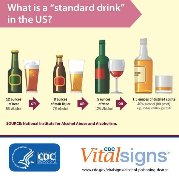 alcohol addiction facts and myths