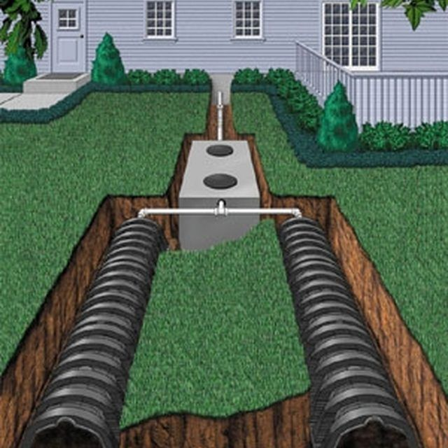 How To Install A Septic Tank And Field Line Sewer System | Sewer System, Septic  Tank And Fields