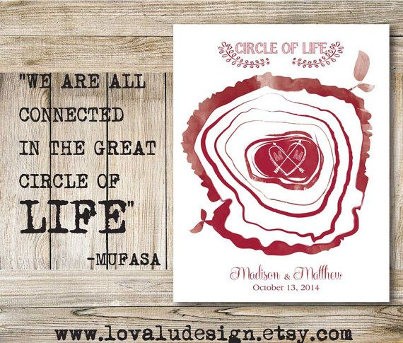 """Rustic Tree Wedding Guest book """"Circle of life"""". Do sign the rings of the trunk of wood from the guests. Print on canvas. Choose the color."""