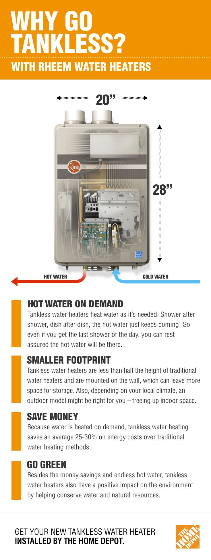 Pros and cons of gas tankless water heaters - Tankless Water Heaters Will Help You Save Space And Money Unlike Traditional Water Heaters