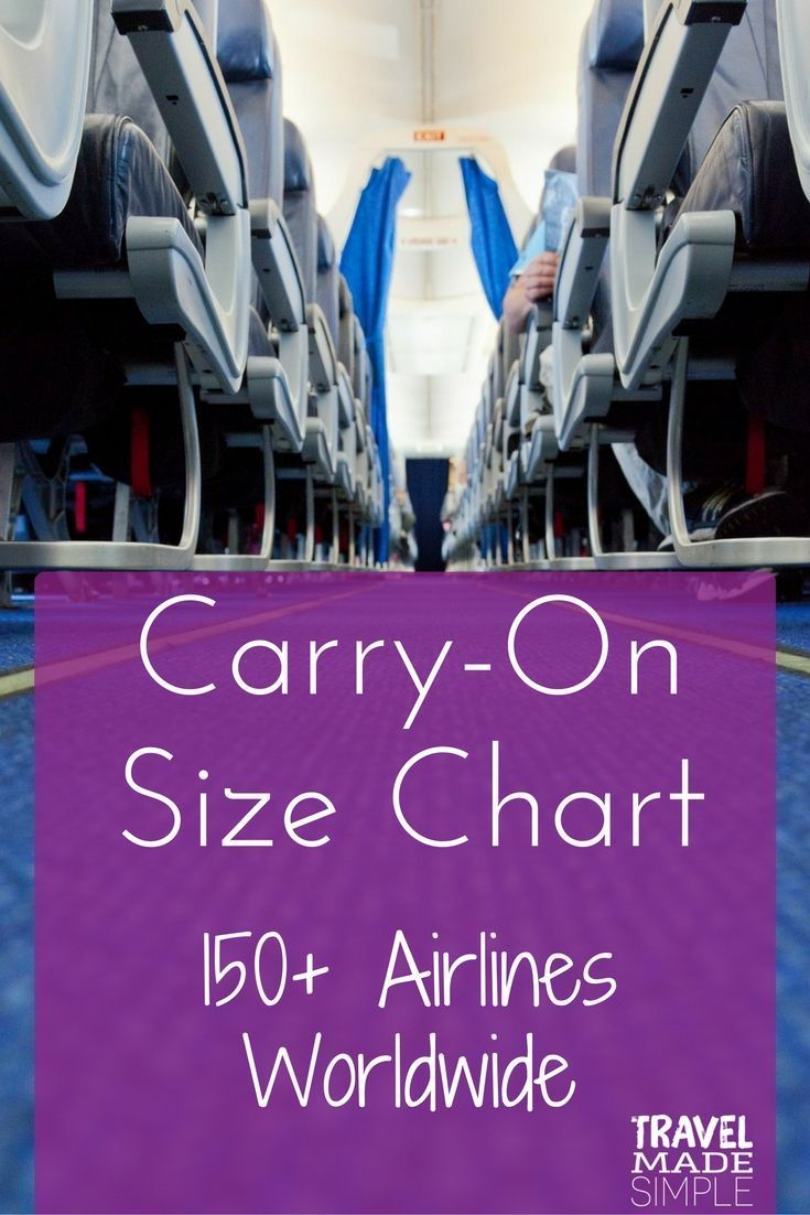 This carry-on size luggage chart provides sizes allowed by more than 150 airlines worldwide plus restrictions such as number of items and weight allowed.