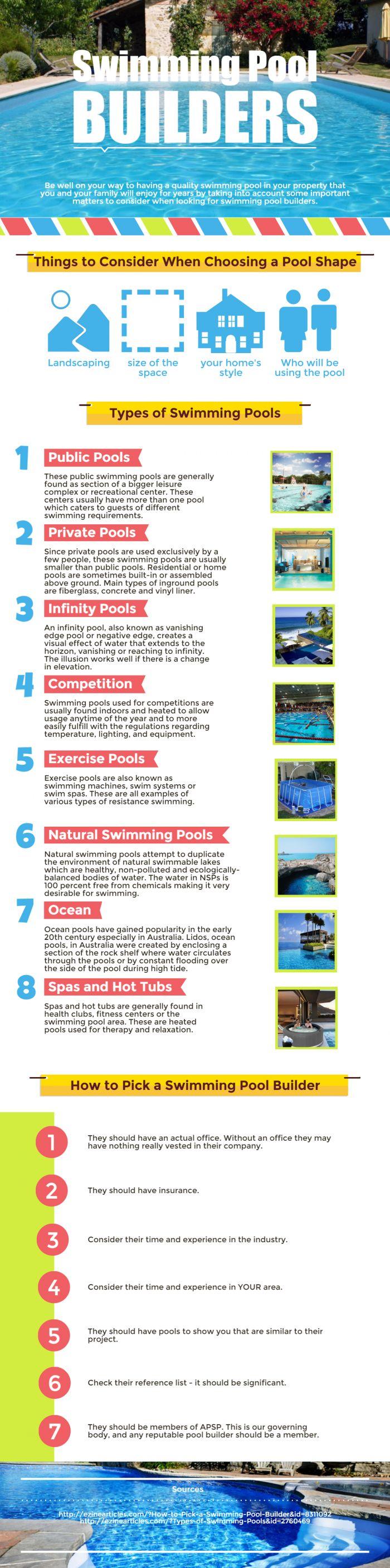 Swimming Pool Builders #Infographics
