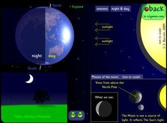AMAZING Resource  Earth, Moon, and Sun - Interactive Learning Sites for Education
