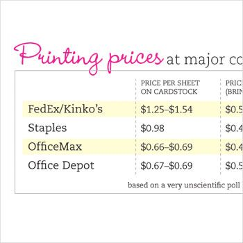 As you can imagine, I get asked about printing at Kinko's, Staples, etc. a lot – and with good reason! Print quality is very important for special DIY projects, and the difference between, say, an older-model home inkjet and a shiny new industrial-size laser printer ...