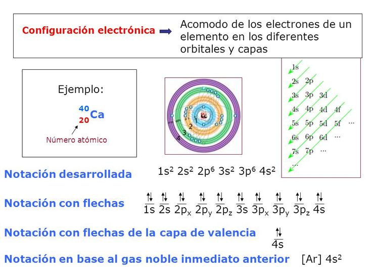 470 best química images on Pinterest Science chemistry, Physical - best of tabla periodica de los elementos quimicos con sus valencias