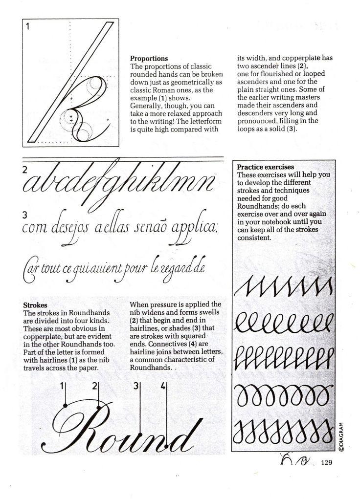 Con el término de caligrafía escolar  se hace referencia tanto los tipos de letras como métodos que se han desarrollado en la e...