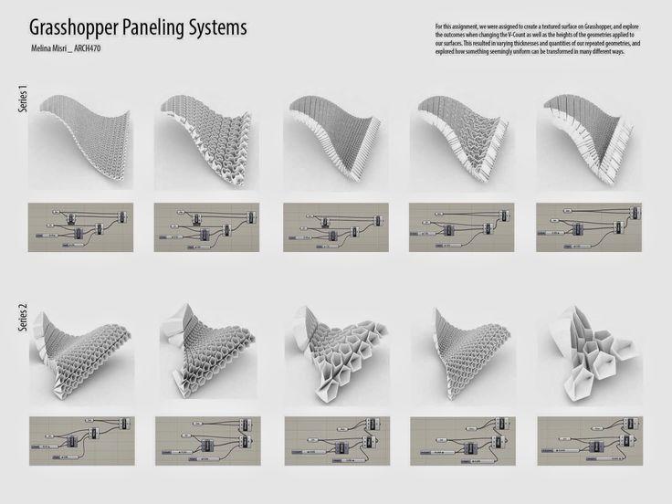 Misri Arch470 UMD: Grasshopper Paneling Systems