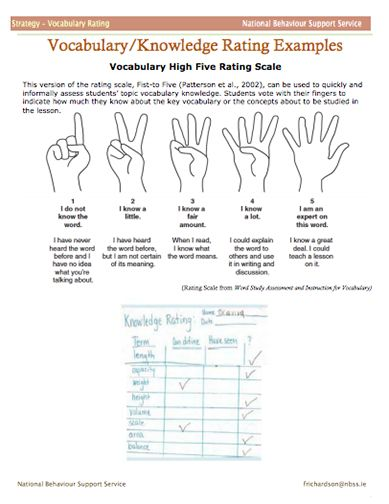 1000  images about vocabulary  general  on pinterest
