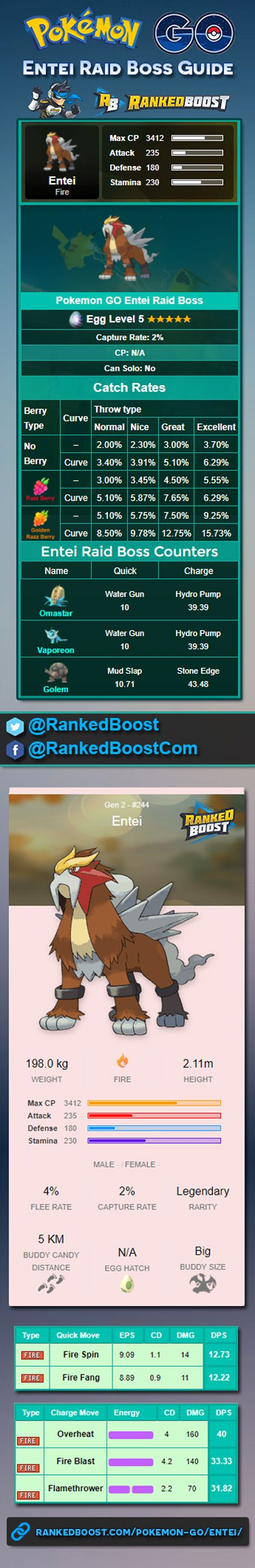 Pokemon GO Entei Raid Boss Guide - Catch Rates, Pokemon Counters, Moves and Stats.