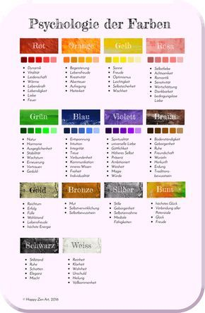 Psychologie der Farben - Happy Zen Art #Farbpsychologie #Farbwirkung #Farbtabelle