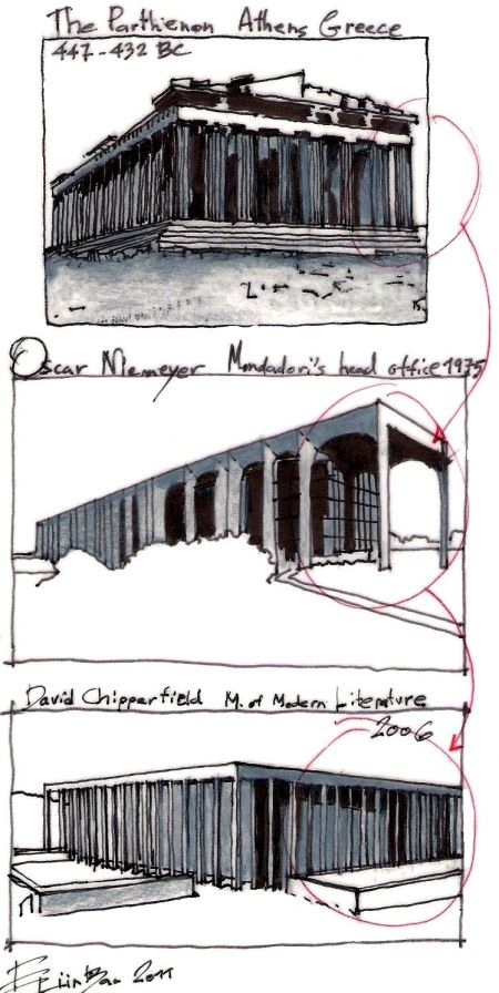 david-chipperfield-oscar-niemeyer-eliinbar-sketches-2011-001.jpg (450×896)  Inspiración consciente del partenon
