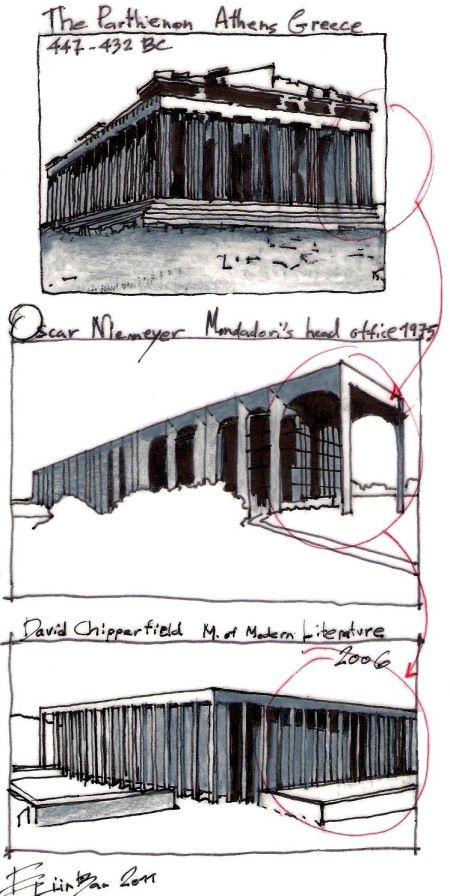 david-chipperfield-oscar-niemeyer-eliinbar-sketches-2011-001.jpg (450×896)  Inspiración consciente del partenon